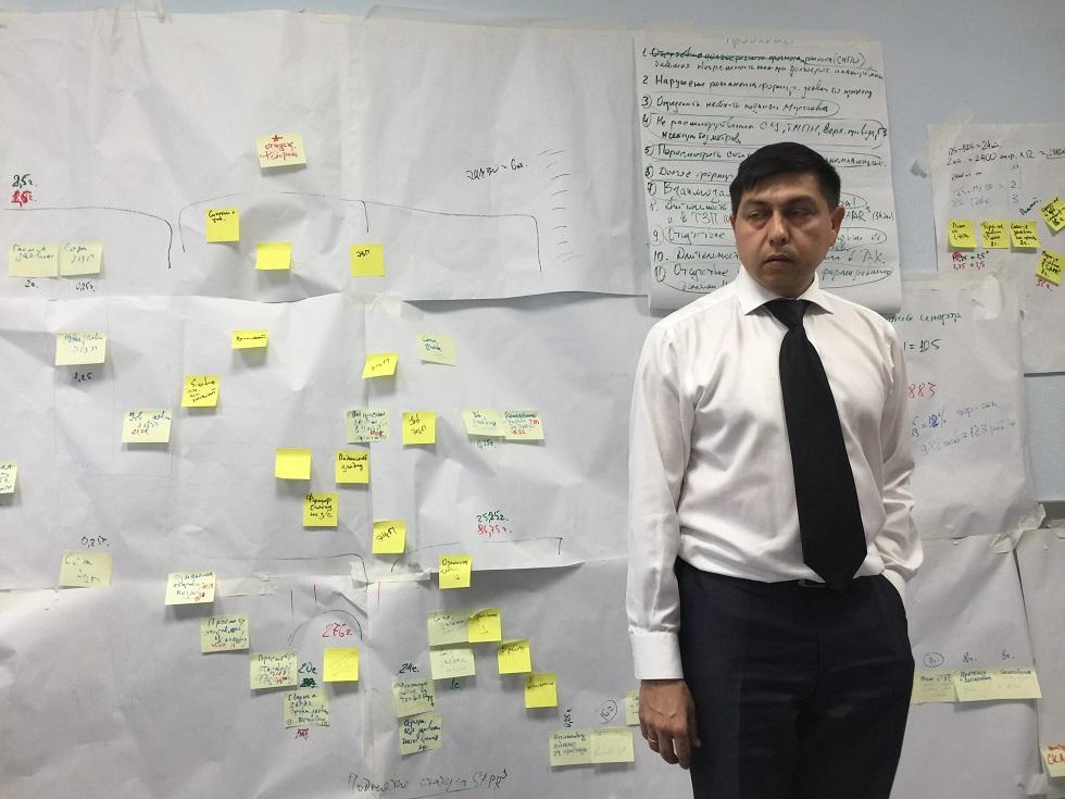 Развертывание системы управления стратегическими проектами в ГК «Система-Сервис». Этап 4.